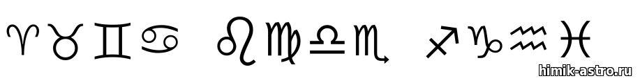 знаки зодиака по группам